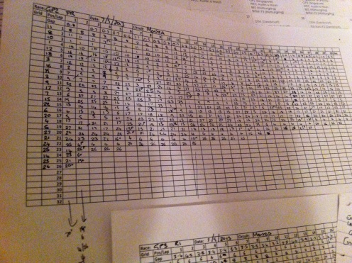 Lap chart of the GP2 Feature Race at Monza. © Leigh O'Gorman